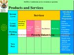 products and services26