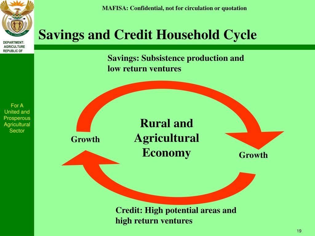 Savings and Credit Household Cycle