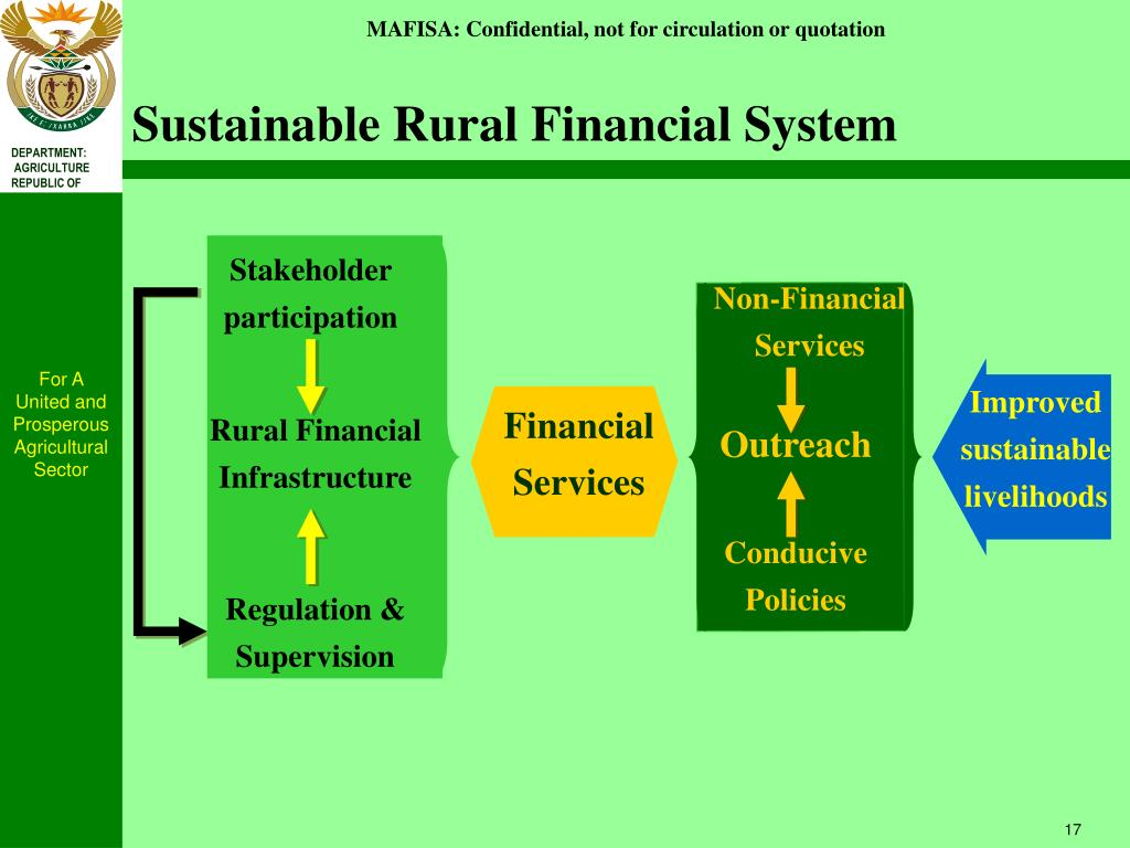 Sustainable Rural Financial System