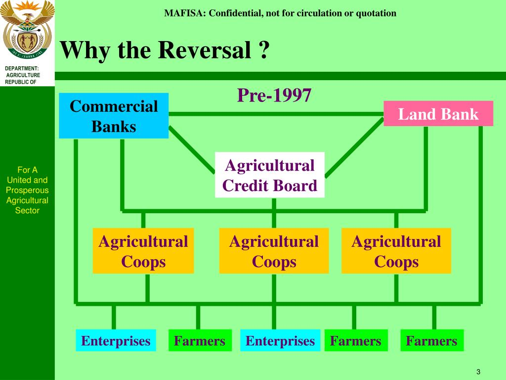 Why the Reversal ?