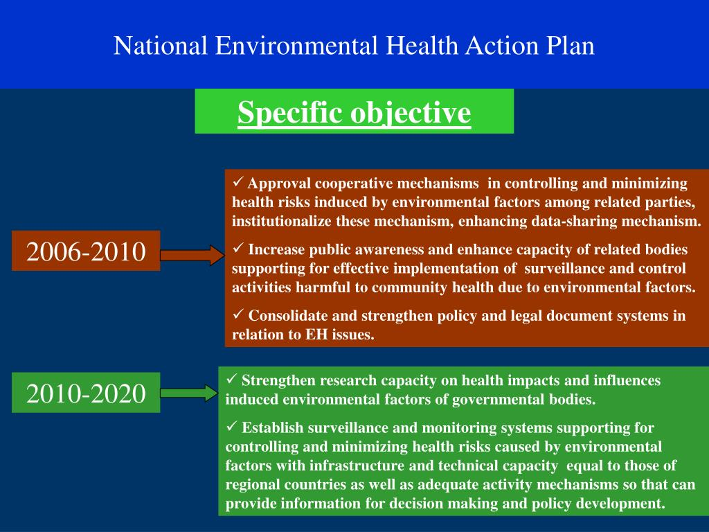environmental action plan National environmental action plan 5 author: safarov n m head of scientific-research laboratory for nature protection of the state committee on environ-mental protection and forestry of.