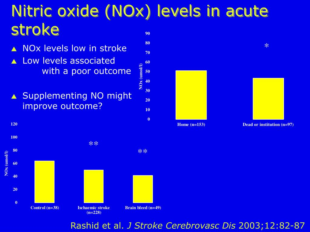 NOx levels low in stroke