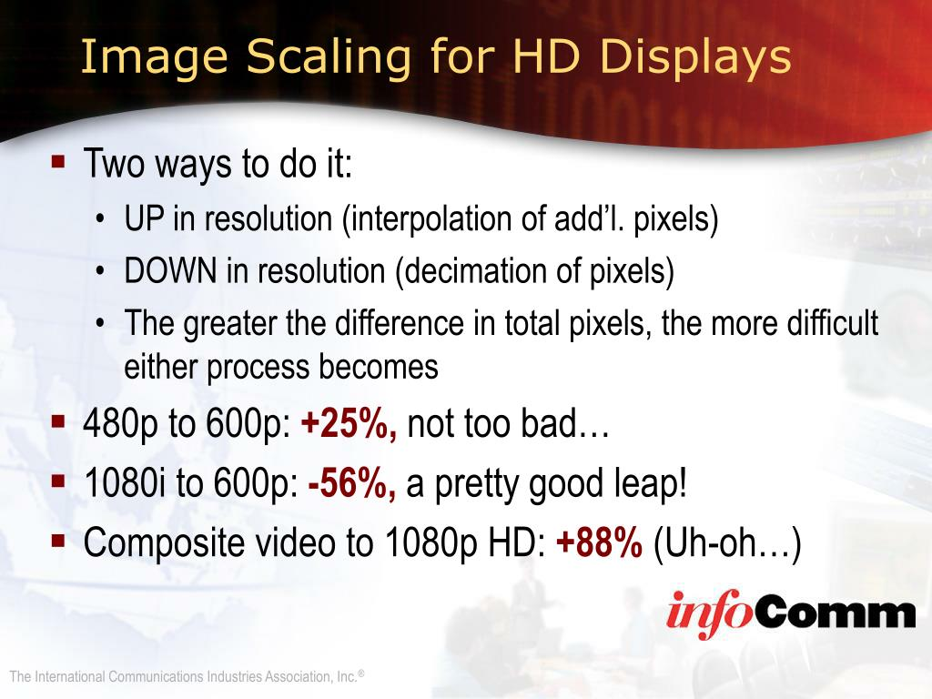 Image Scaling for HD Displays