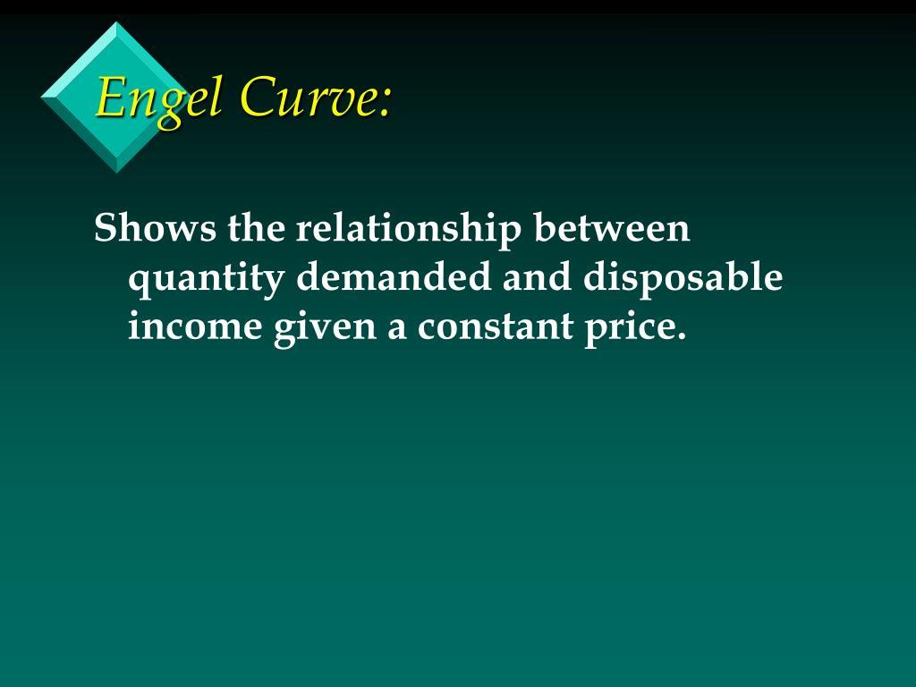 Engel Curve:
