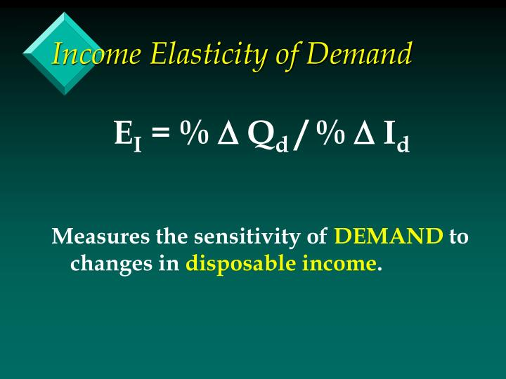 Income elasticity of demand2 l.jpg