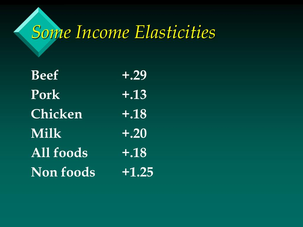 Some Income Elasticities