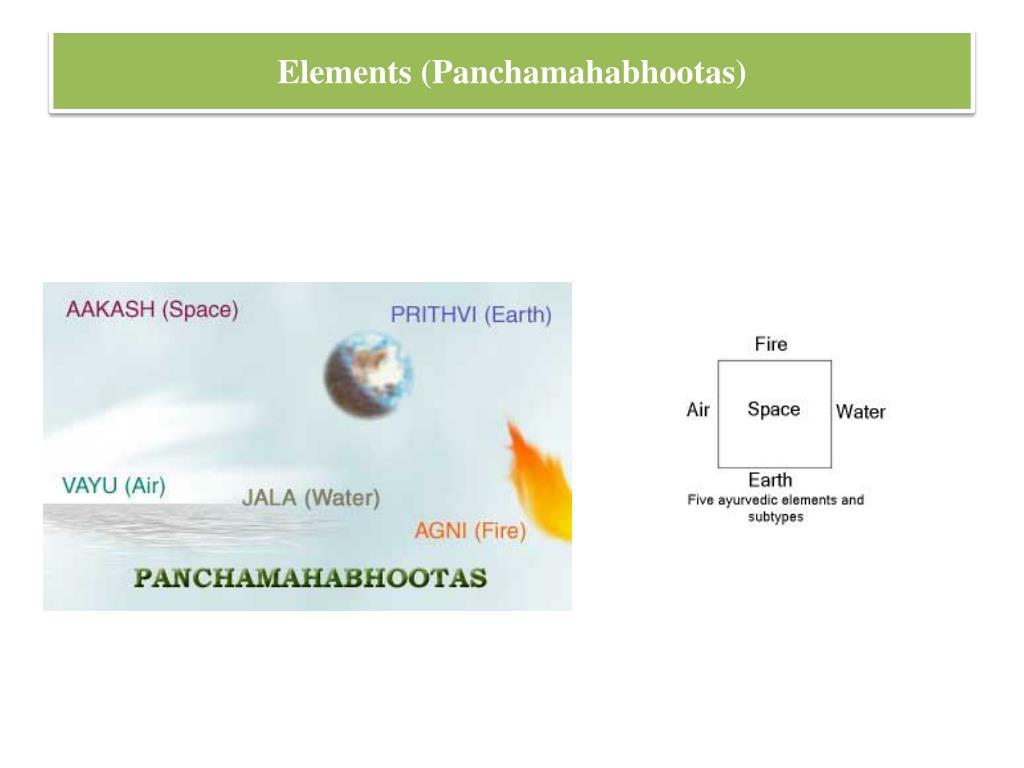 Elements (