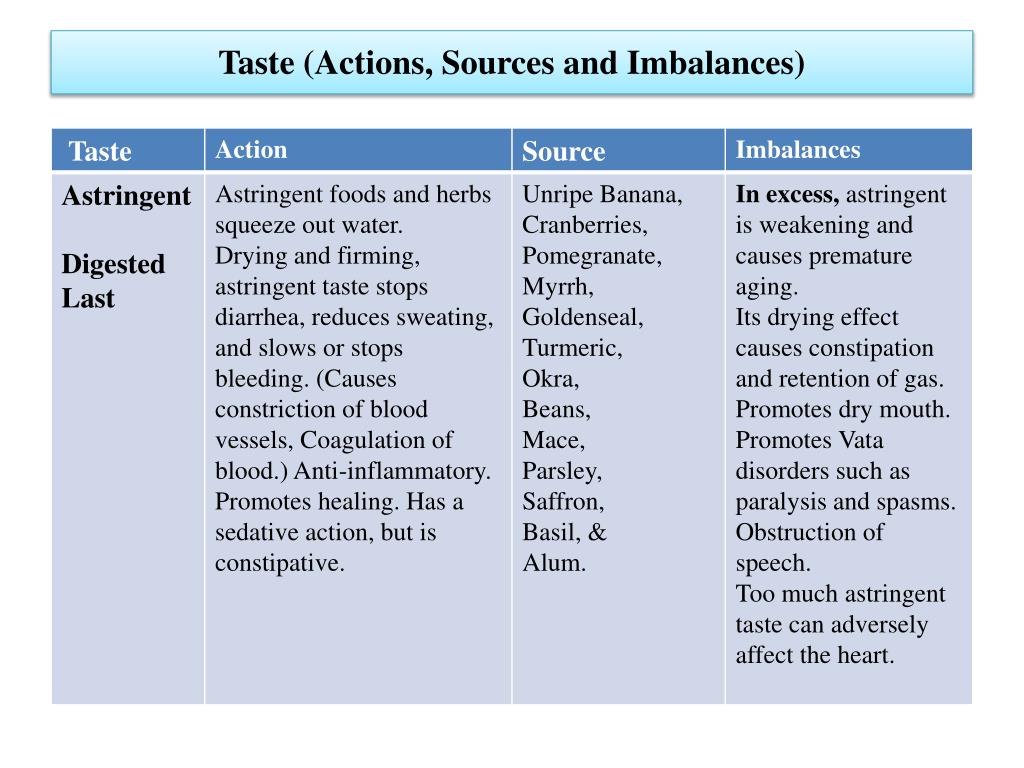 Taste (Actions, Sources and Imbalances)