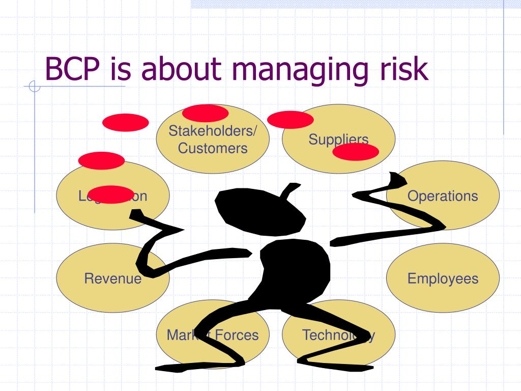 BCP is about managing risk