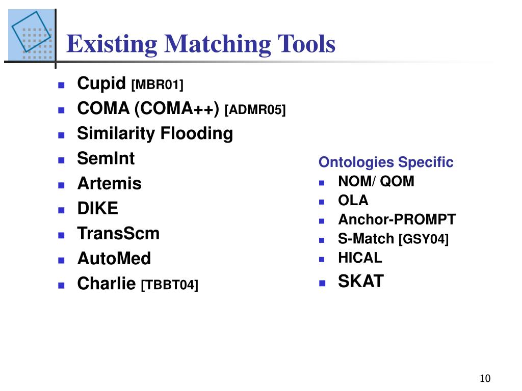 Existing Matching Tools