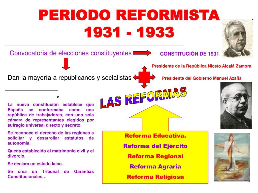 PERIODO REFORMISTA