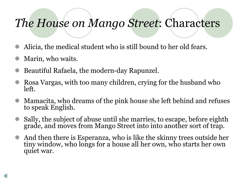 an analysis of esperanzas depression in the house on mango street by sandra cisneros A list of important facts about sandra cisneros's the house on mango street, including setting, climax, protagonists, and antagonists.