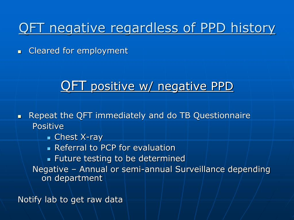 how to write positive and negative test cases