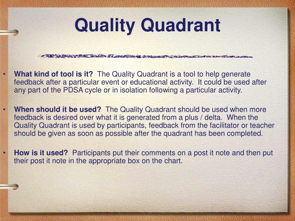 Quality Quadrant