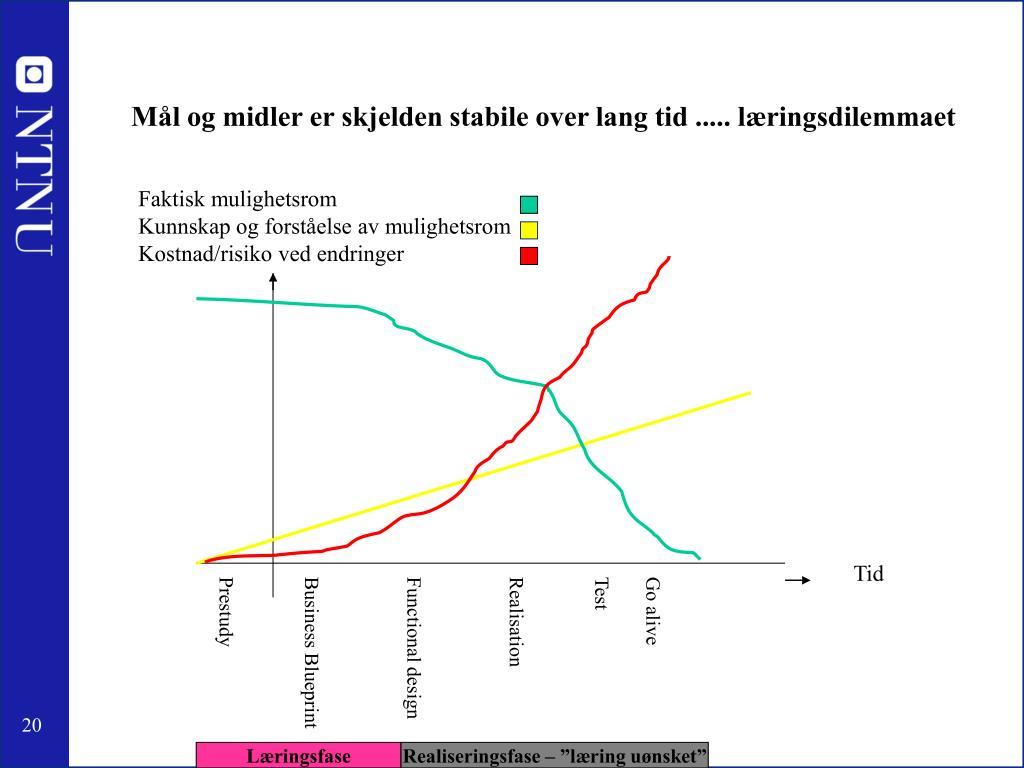 Mål og midler er skjelden stabile over lang tid ..... læringsdilemmaet