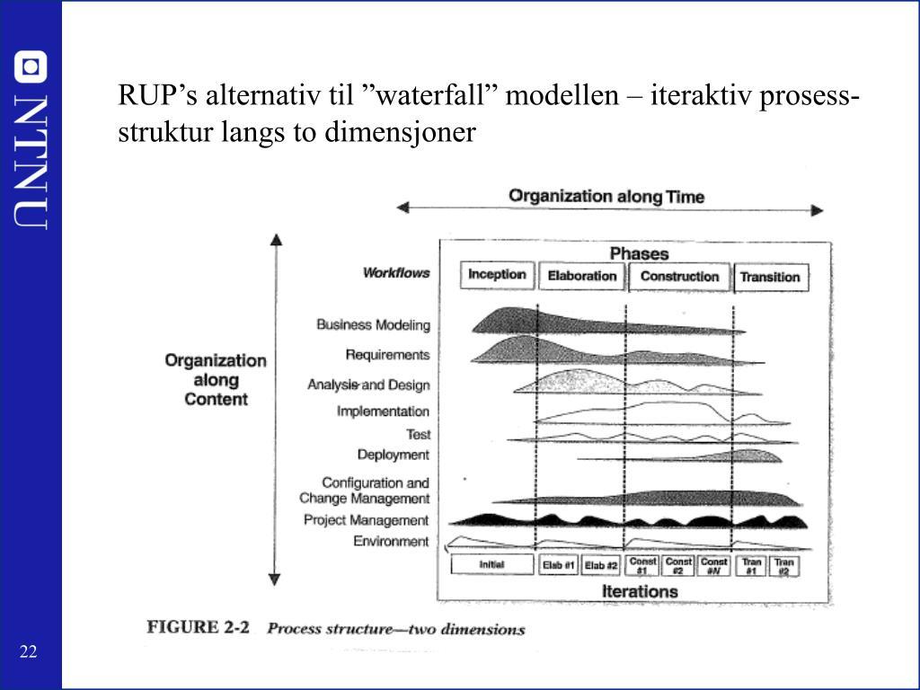 """RUP's alternativ til """"waterfall"""" modellen – iteraktiv prosess-struktur langs to dimensjoner"""