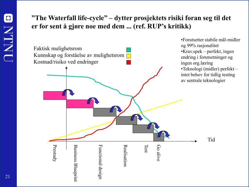 """""""The Waterfall life-cycle"""" – dytter prosjektets risiki foran seg til det er for sent å gjøre noe med dem ... (ref. RUP's kritikk)"""