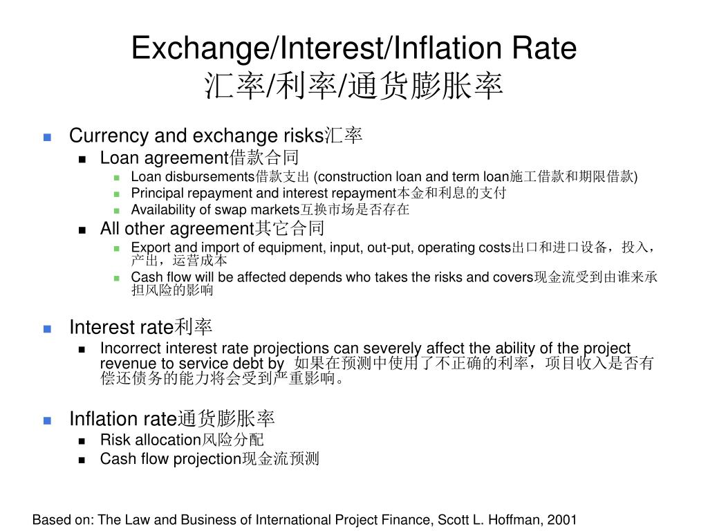 Exchange/Interest/Inflation Rate
