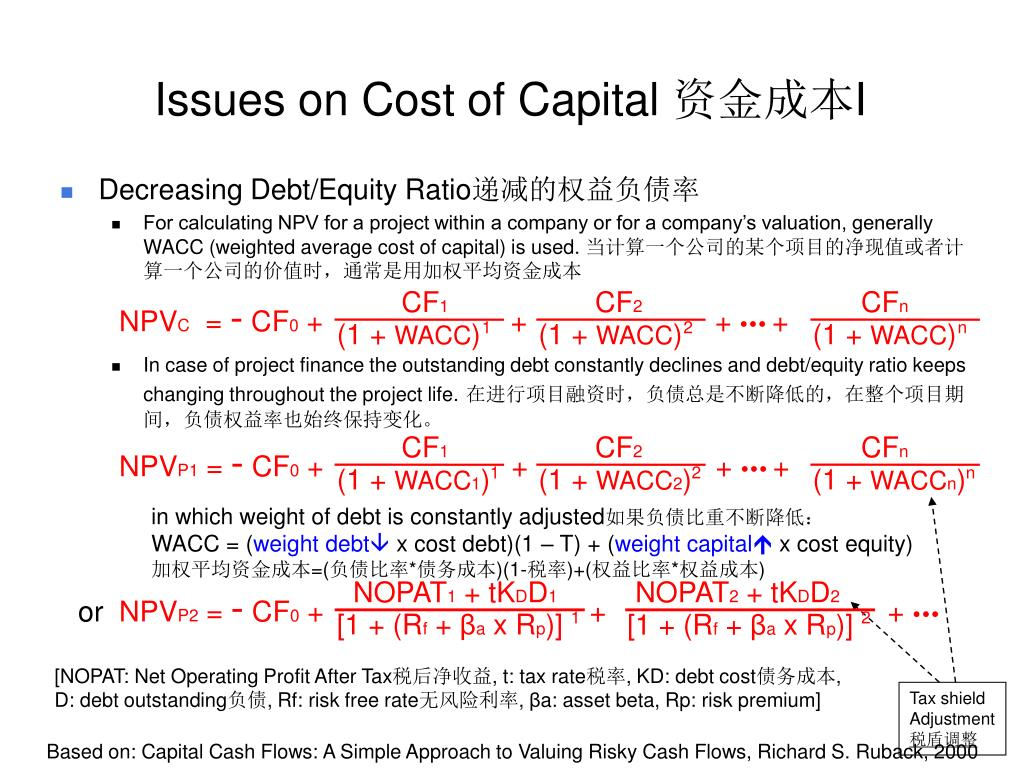 Issues on Cost of Capital