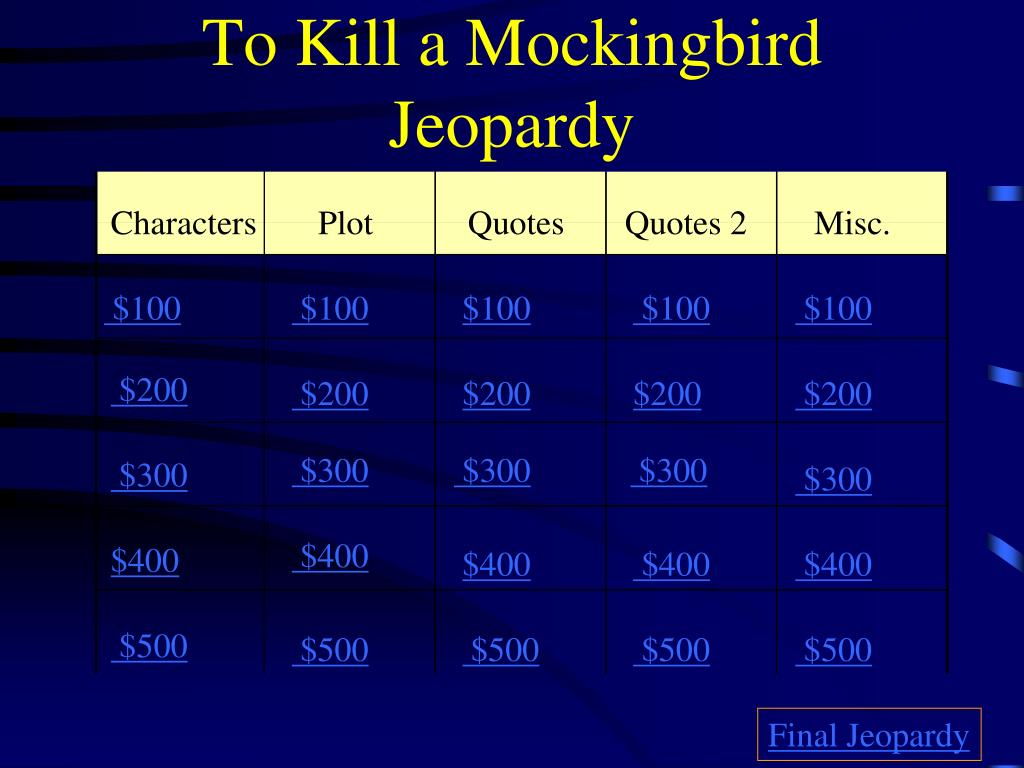 maturity quotes in to kill a mockingbird Without this experience graduation into maturity  mockingbird morphodite radley  coming of age in to kill a mockingbird courage in to kill a mockingbird.