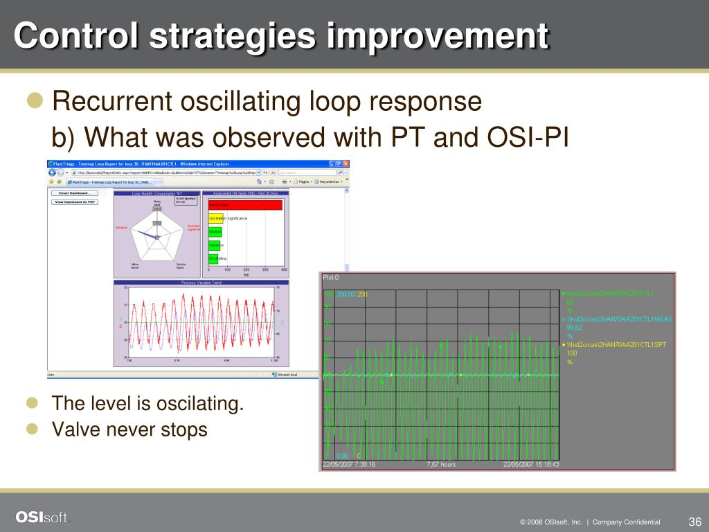Control strategies improvement