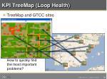 kpi treemap loop health