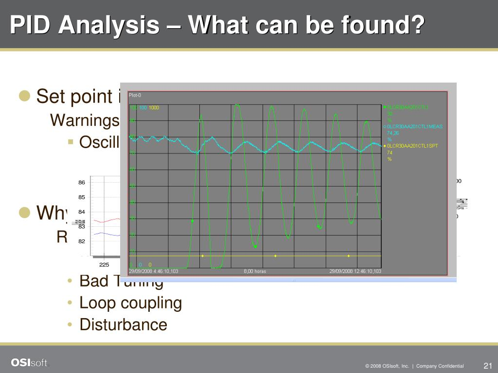 PID Analysis – What can be found?