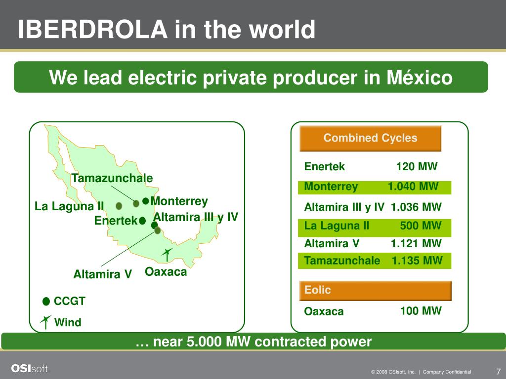 IBERDROLA in the world