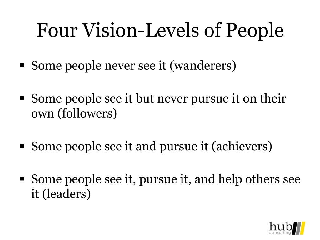 Four Vision-Levels of People