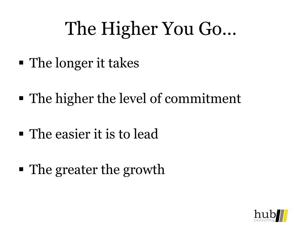 The Higher You Go…