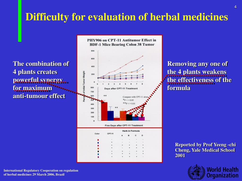Difficulty for evaluation of herbal medicines