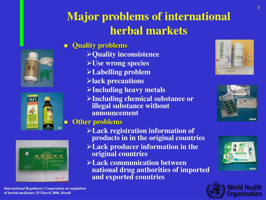 Major problems of international