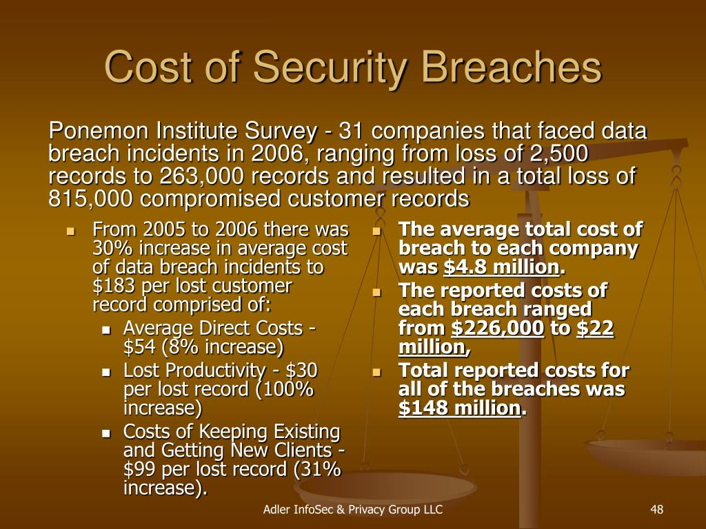 From 2005 to 2006 there was 30% increase in average cost of data breach incidents to $183 per lost customer record comprised of: