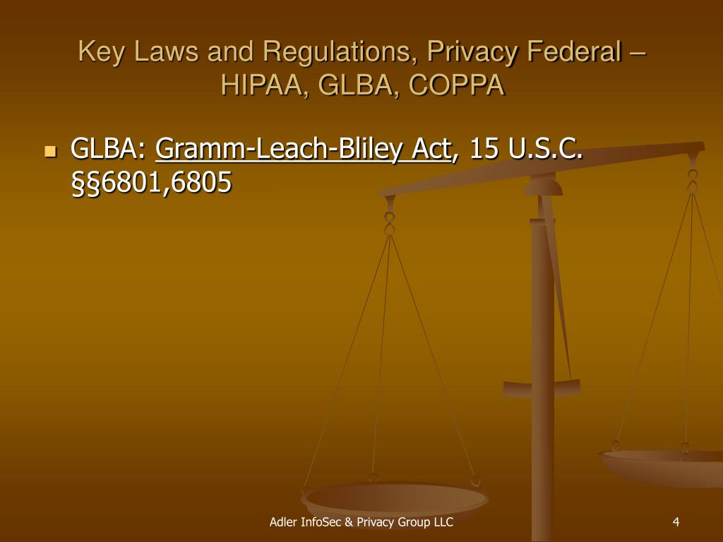 Key Laws and Regulations, Privacy Federal –HIPAA, GLBA, COPPA