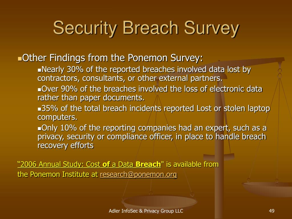 Security Breach Survey