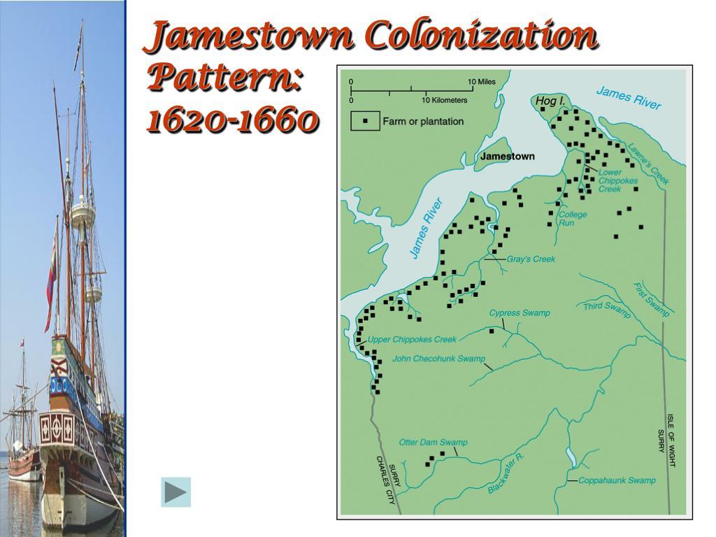 Jamestown Colonization Pattern: