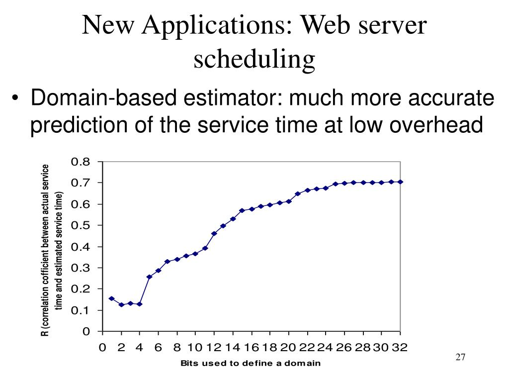New Applications: Web server scheduling
