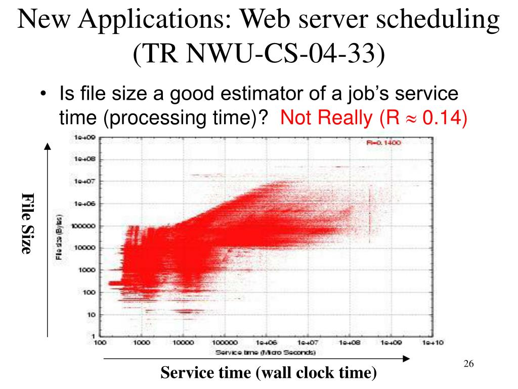 New Applications: Web server scheduling (TR NWU-CS-04-33)