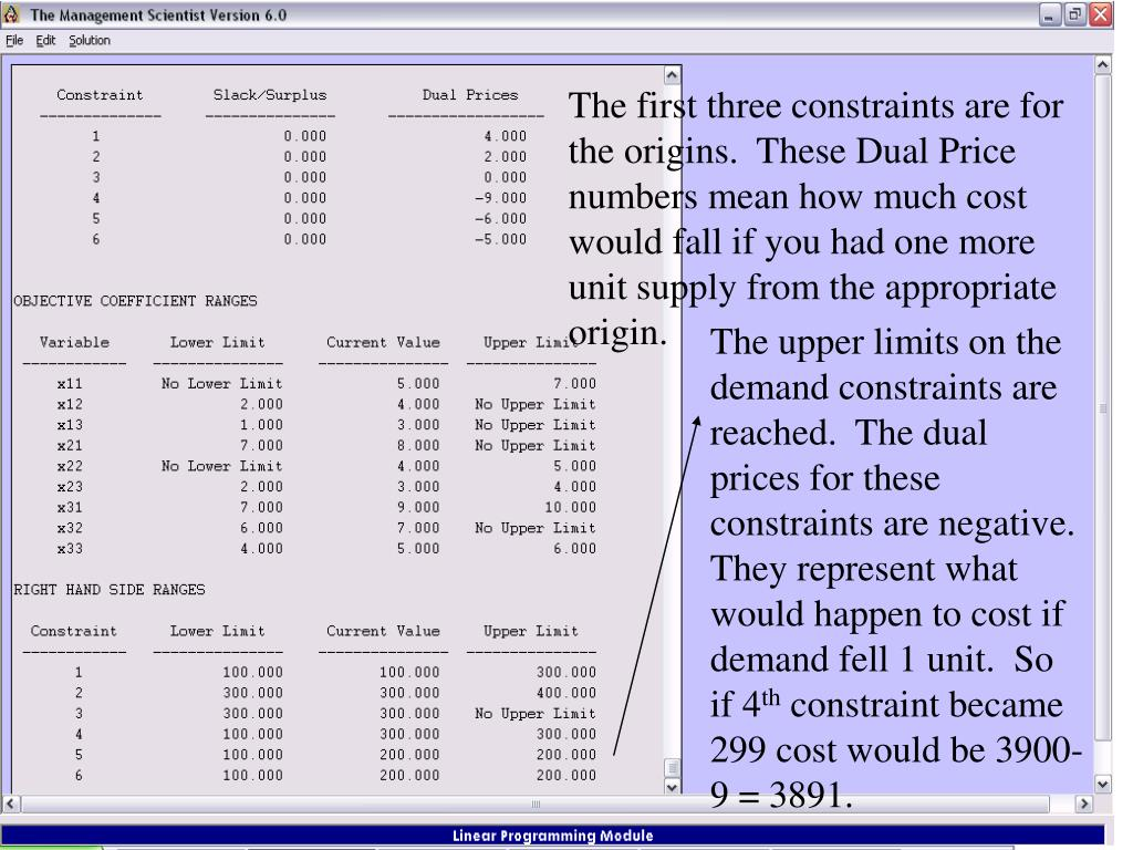The first three constraints are for the origins.  These Dual Price numbers mean how much cost would fall if you had one more unit supply from the appropriate origin.