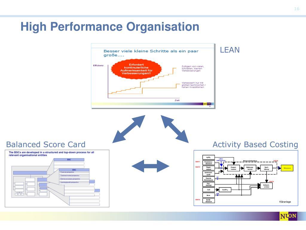 High Performance Organisation
