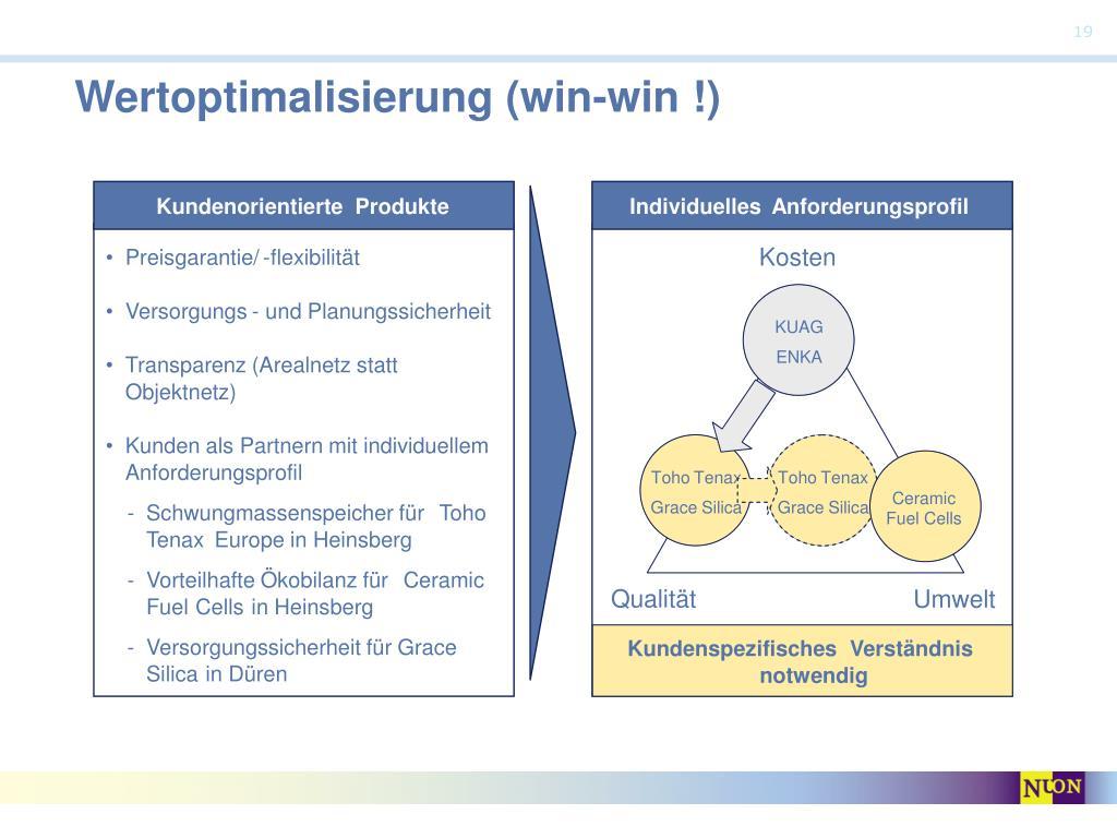 Wertoptimalisierung (win-win !)