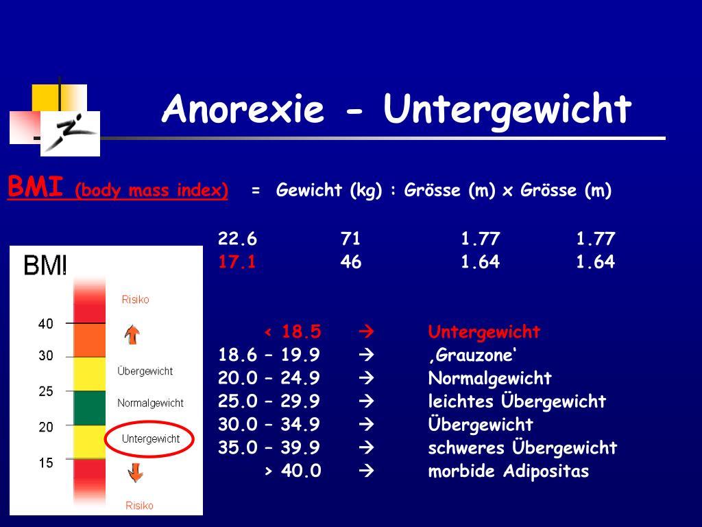 Anorexie - Untergewicht