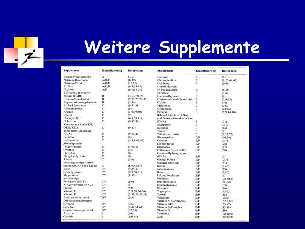 Weitere Supplemente