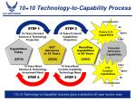 10 10 technology to capability process