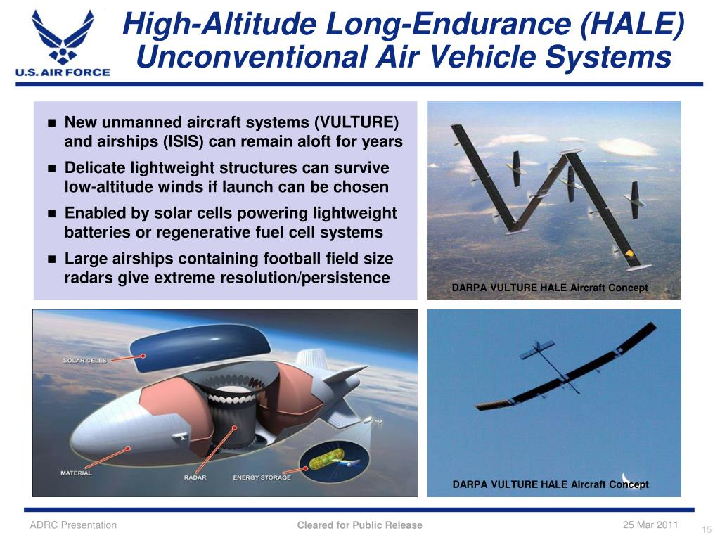 High-Altitude Long-Endurance (HALE) Unconventional Air Vehicle Systems