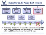 overview of air force s t visions