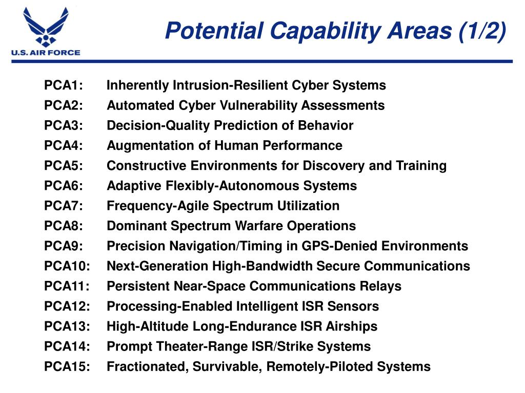 Potential Capability Areas (1/2)