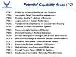 potential capability areas 1 2