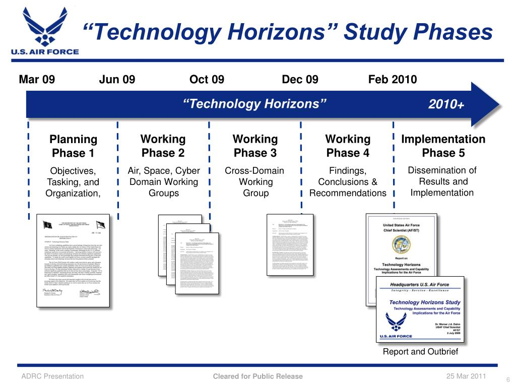 """Technology Horizons"" Study Phases"