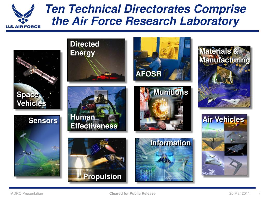Ten Technical Directorates Comprise the Air Force Research Laboratory